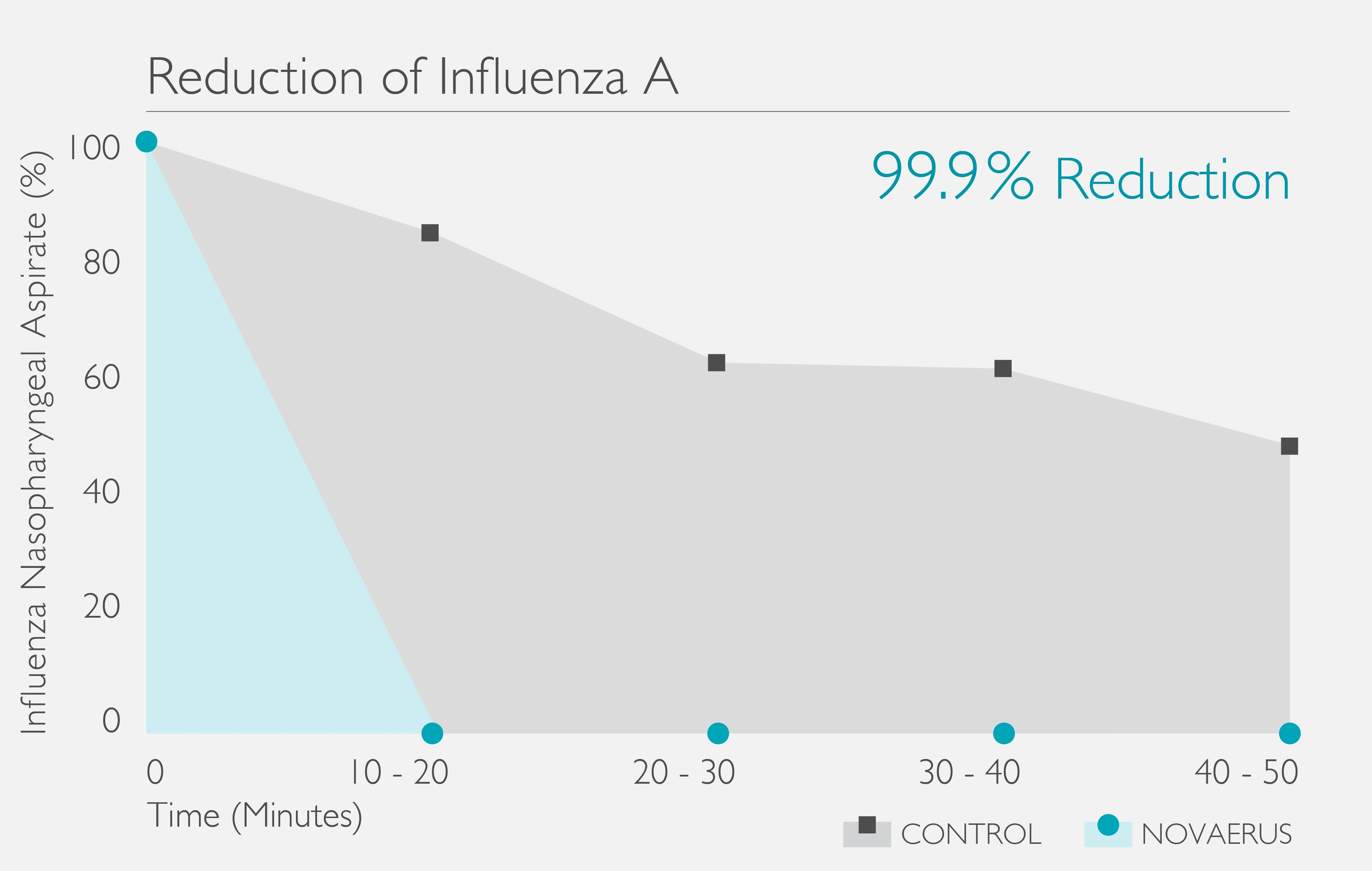 Influenza_Reduction_Graph.jpg